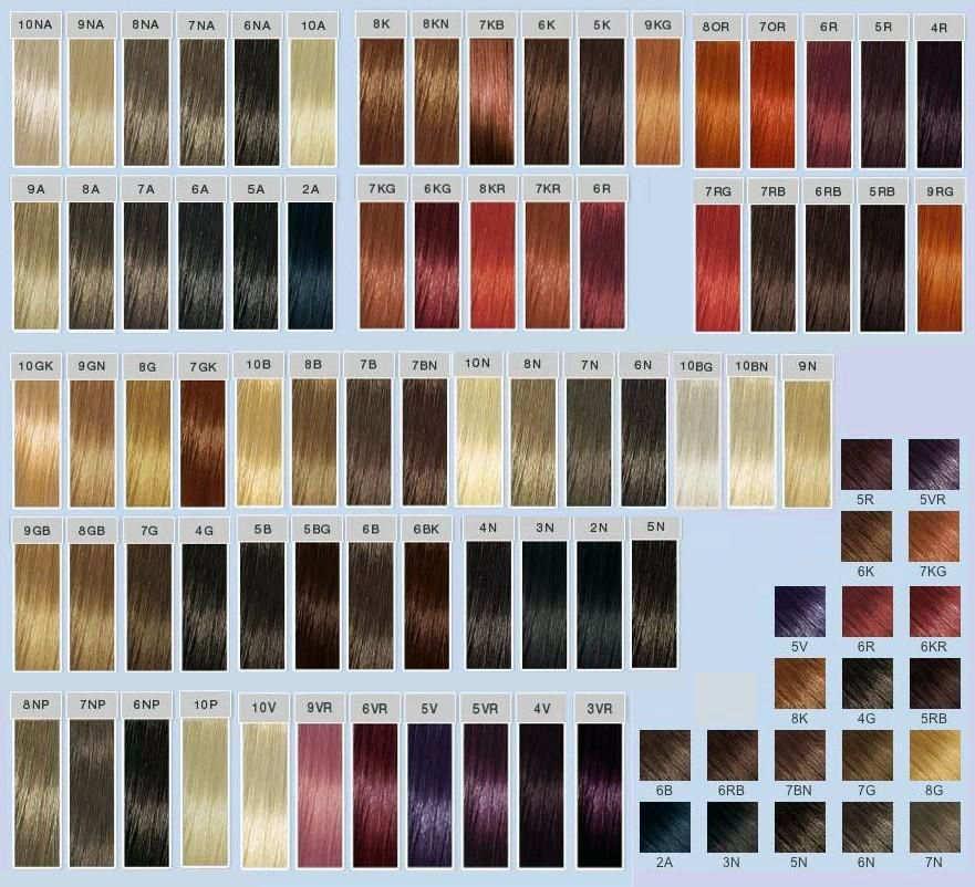 Goldwell Colour Chart TANA-B Hair Company